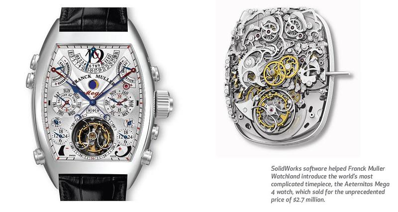 Frank Muller – Los relojes más sofisticados del mundo